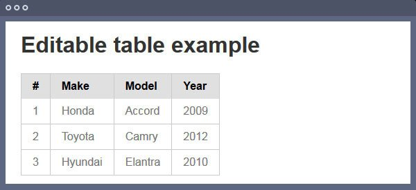Tutorial: Create a fancy editable table with jQuery and PureCss