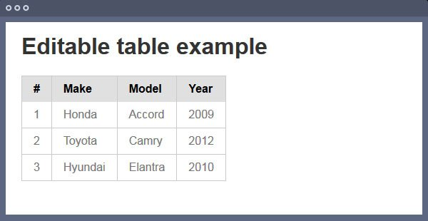 Tutorial: Create a fancy editable table with jQuery and PureCss 1